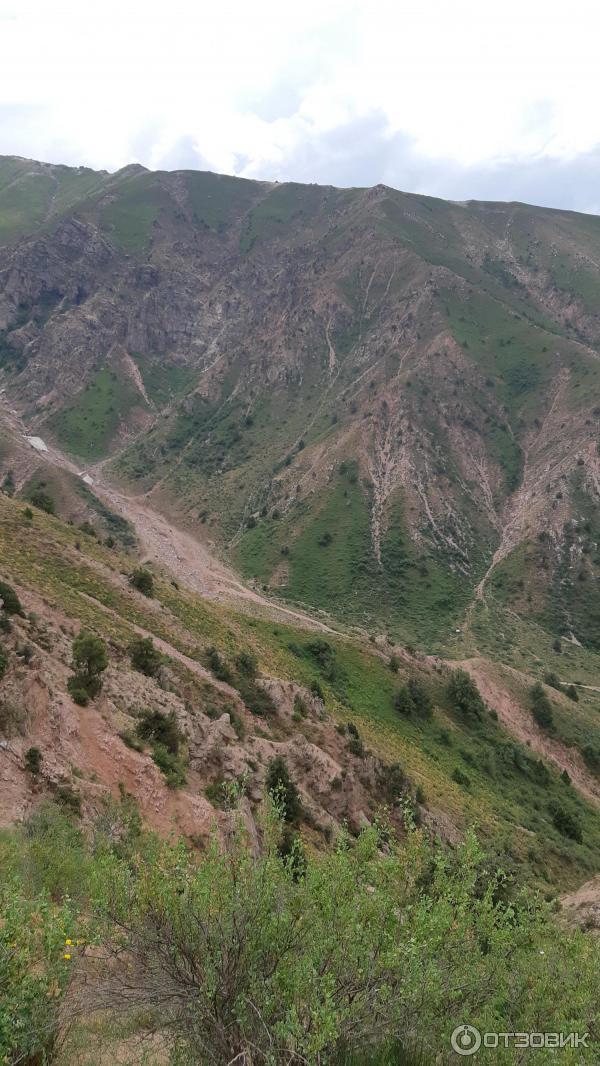 территория акташ ташкентская обл фото повышенное